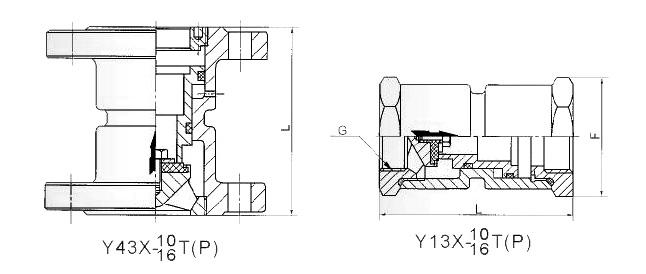 y(1)43x-16t固定比例式减压阀